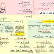 شجرة عائلة آل الشرفي