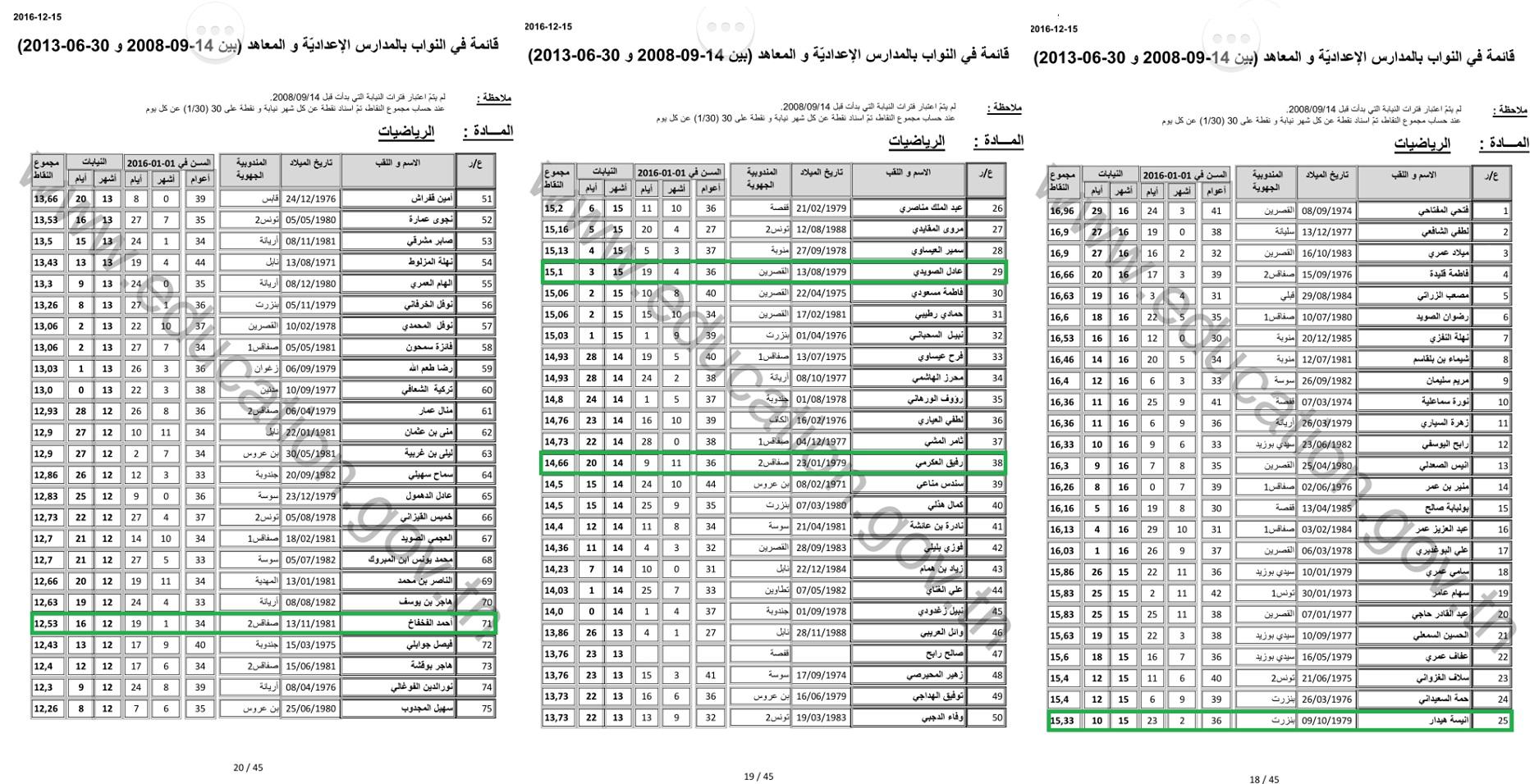وزارة التربية - قائمة الأساتذة والمعلمين النواب - 15 ديسمبر 2016