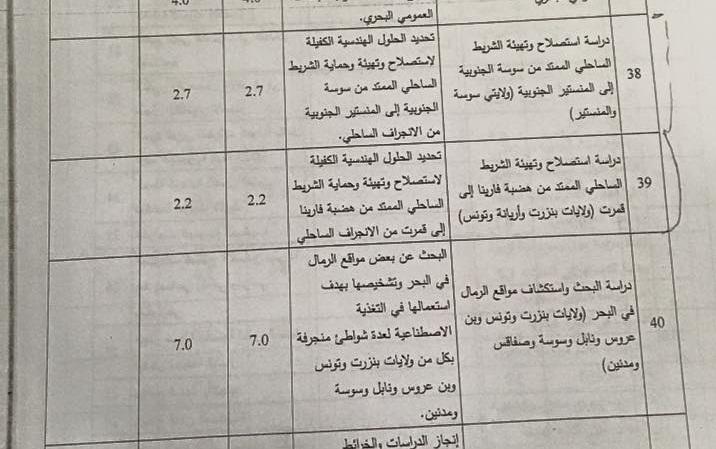 """""""كثرة الهمّ يضحك"""" : الحكومة في مخططها .. تنوي حمل رمال شاطئية من صفاقس إلى سوسة وتونس العاصمة"""