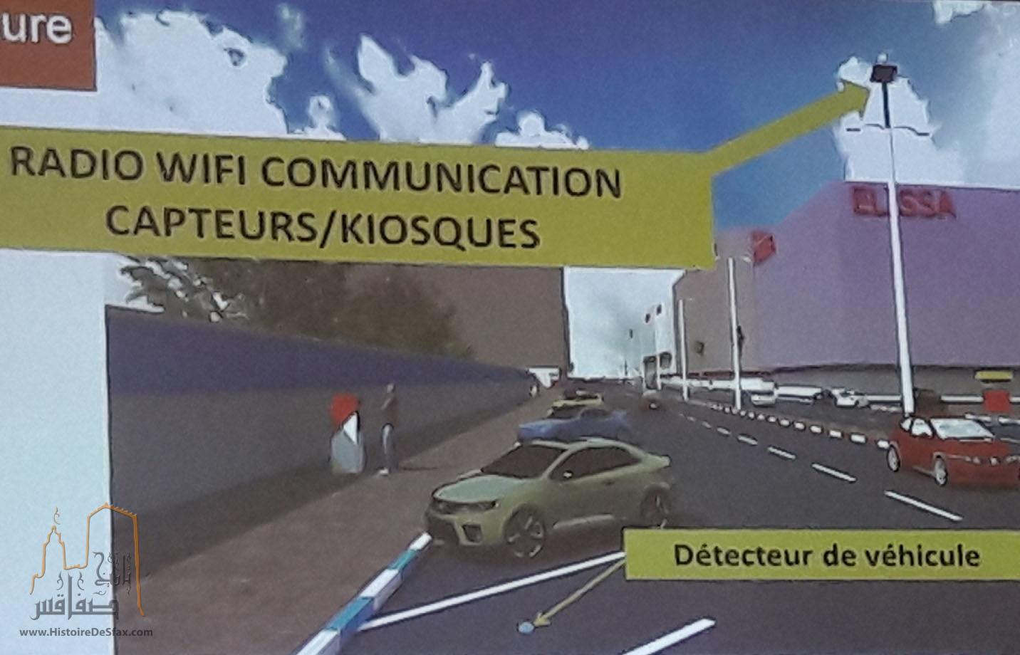 مشروع جديد لبلدية صفاقس : محطات ايواء رقمية للسيارات في الناصرية
