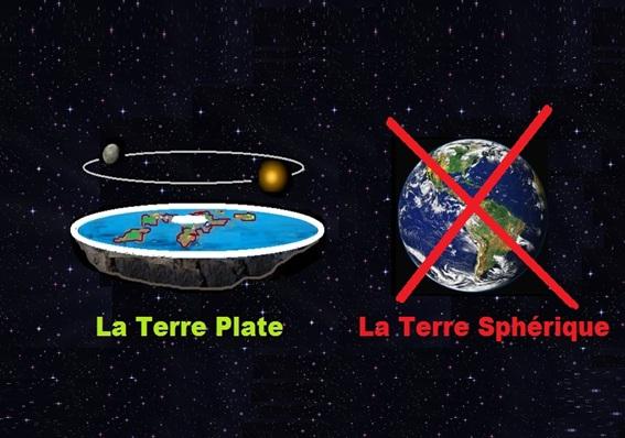 الأرض مسطحة وليس كروية
