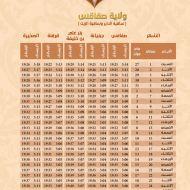 صفاقس : امساكية شهر رمضان لسنة 2017 الموافق لسنة 1438 هجري