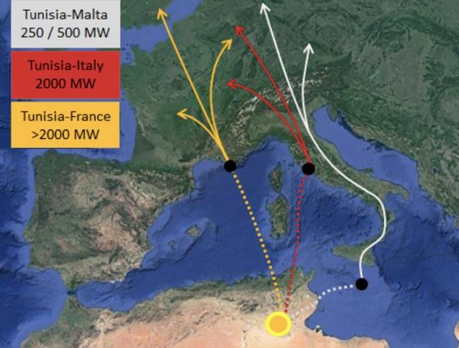 تصدر الكهرباء إلى أوروبا : الصحراء التونسية تحتضن أكبر محطة للطاقة الشمسية في العالم